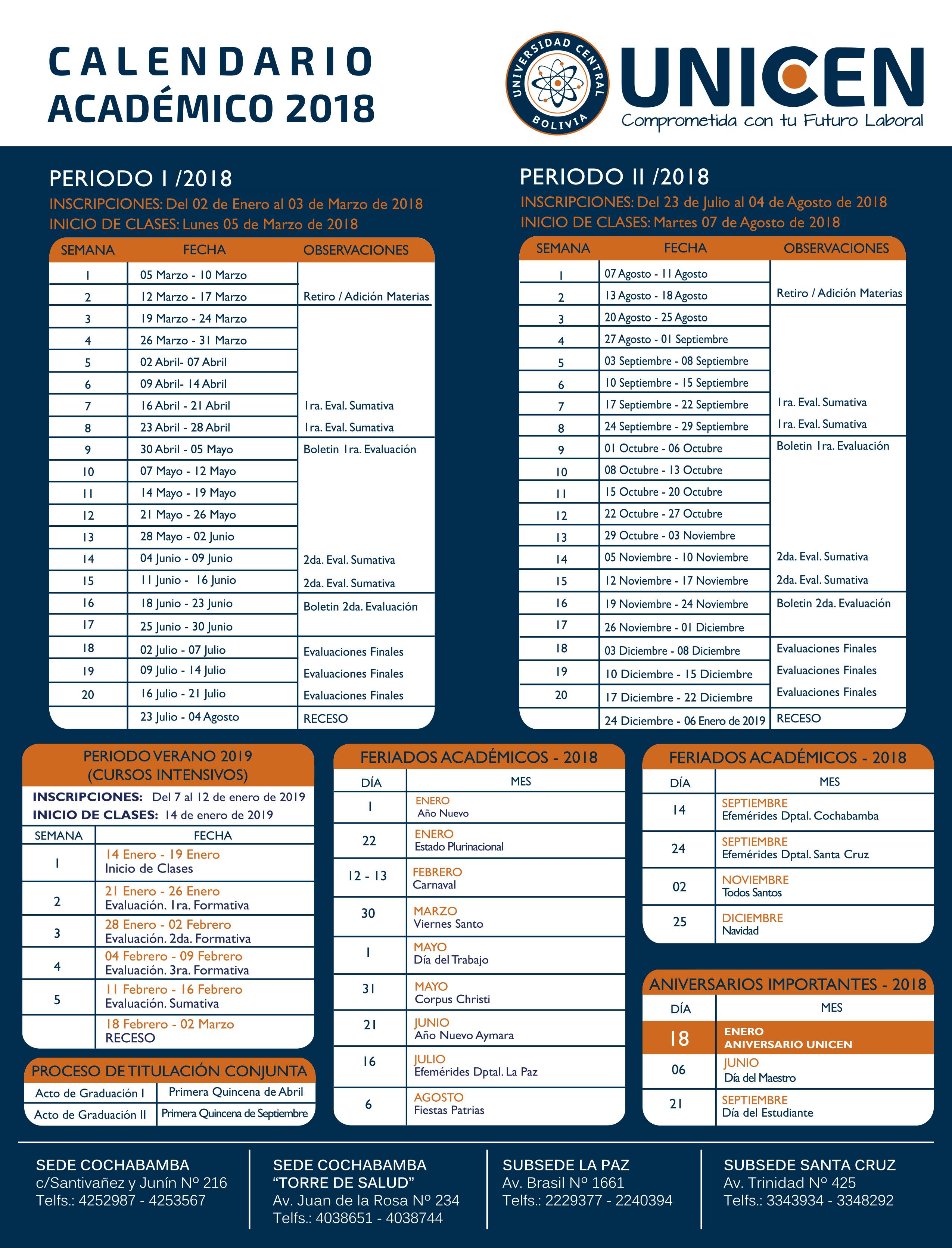 Calendario Examenes Unican Derecho.Calendario Academico Unicen
